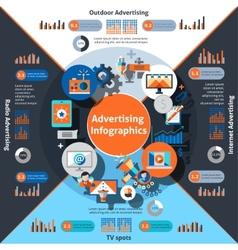 Advertising Infographics Set vector