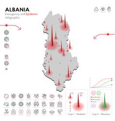 Map albania epidemic and quarantine emergency vector