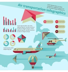 Air transport infographic vector image