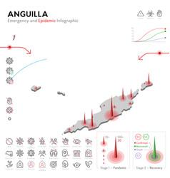 map anguilla epidemic and quarantine emergency vector image