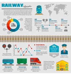 Railway Infographic Set vector image