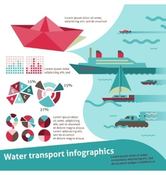 Water transport infographics vector image