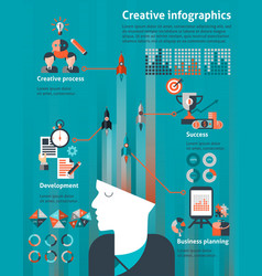 Creative infographic set vector image vector image