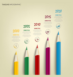 Time line info graphic with colored pencils vector