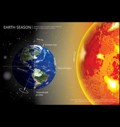 Earth changing season vector