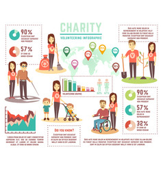 social help and charity work concept vector image