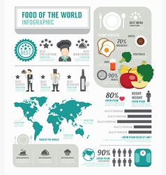 infographic business foods template design vector image