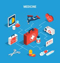 Medicine isometric flowchart vector