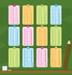 multiplication table number cartoon vector image vector image