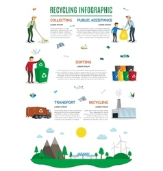 Infographics on theme of recycling waste vector