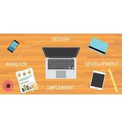 software development cycle sdlc vector image vector image
