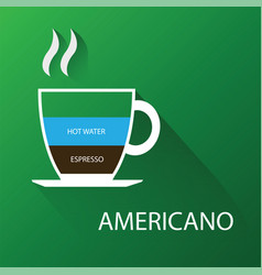 type of coffee americano vector image