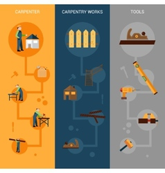 Carpentry Banner Set vector image