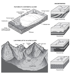 Geologic land forms vector