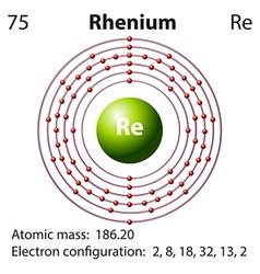 Diagram representation of the element rhenium vector image vector image