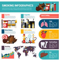 smoking infographics flat template vector image