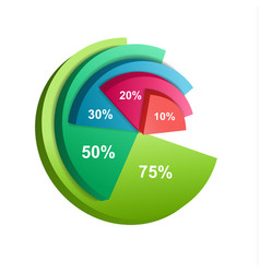 business pie chart infographic concept vector image