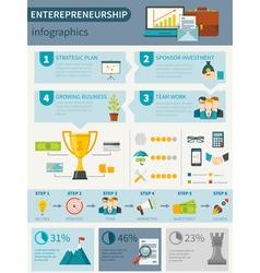 Entrepreneurship Infographics Poster vector