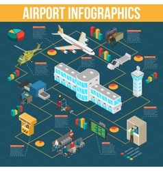 Isometric Airport Infographics vector