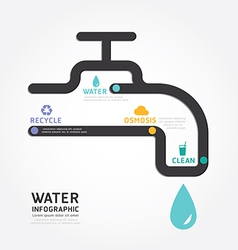 infographics water design diagram line style vector image