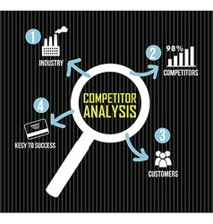 Competitor analysis with magnifying glass vector