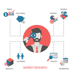 market research concept market research concept vector image