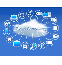 Cloud Computing schematic vector image vector image