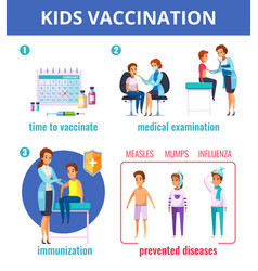 medical immunization infographic composition vector image