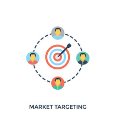 Targeting market vector