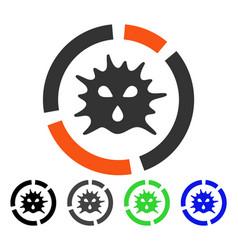 Virus diagram flat icon vector