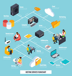 hosting services and sharing flowchart vector image vector image