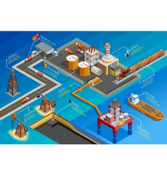Gas Oil Industry Isometric Infographic Poster vector
