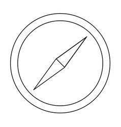 Compass the black color icon vector