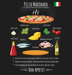Pizza marinara recipe chalkboard poster vector
