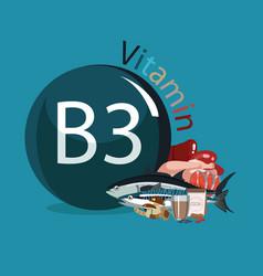 Vitamin b3 vector