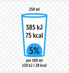 Drinl food value label chart information beverage vector