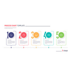 Infographic numbered process chart template vector