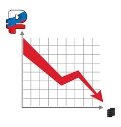Russian ruble money falls graph fall of russian vector