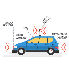 Autonomous car with satellite controls vector