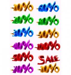 Set of sale percents vector