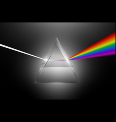 Light dispersion to a spectrum on a glass prism vector