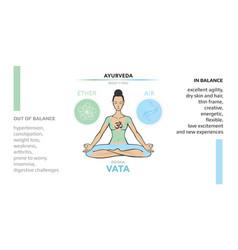 Vata dosha - type of woman body vector