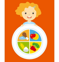 Girl with a plate of food vector