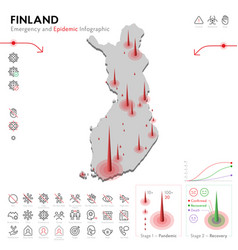 Map finland epidemic and quarantine emergency vector
