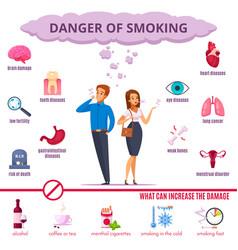 Smoking danger cartoon set vector