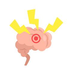 Stress affecting human brain internal organ vector