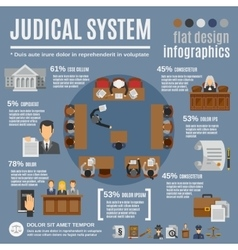 Law Infographics Set vector image