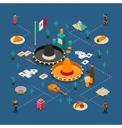 Mexican Touristic Attractions Isometric Flowchart vector