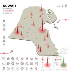 Map kuwait epidemic and quarantine emergency vector