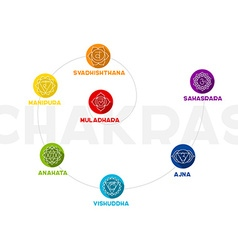 Chakra color flat set vector image